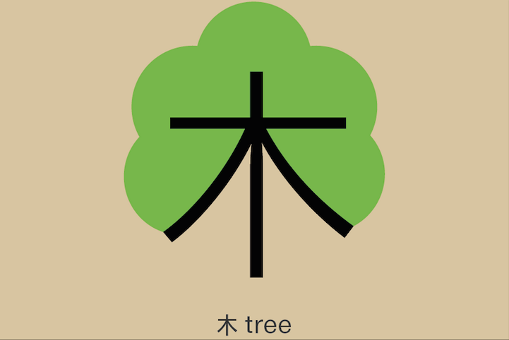 Chineasy_alternopolis (3)