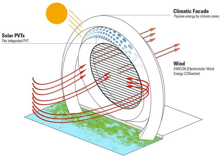 windwheel4